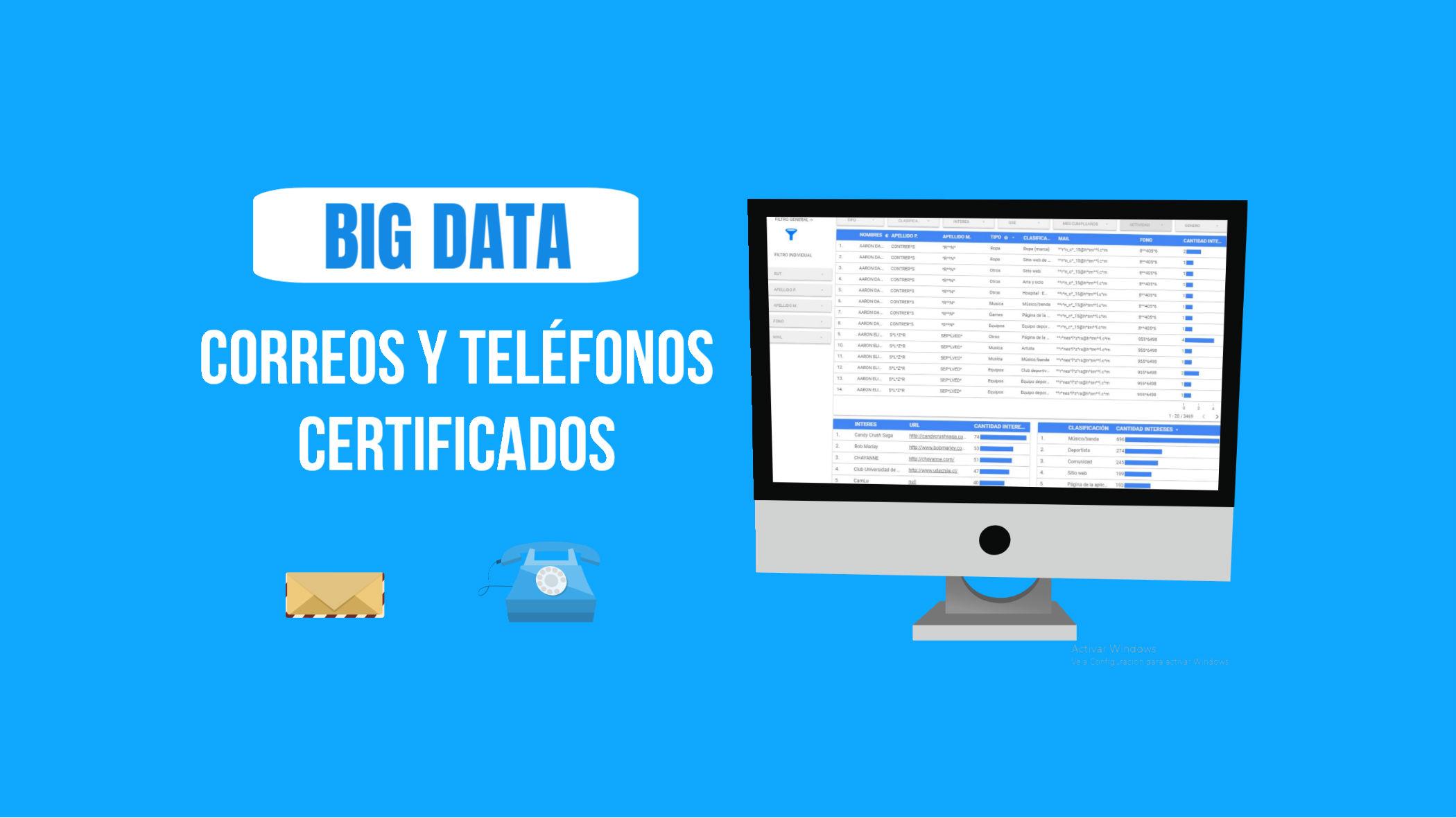 Bases de Datos Teléfonos y Correos Certificados Asociados a un Rut