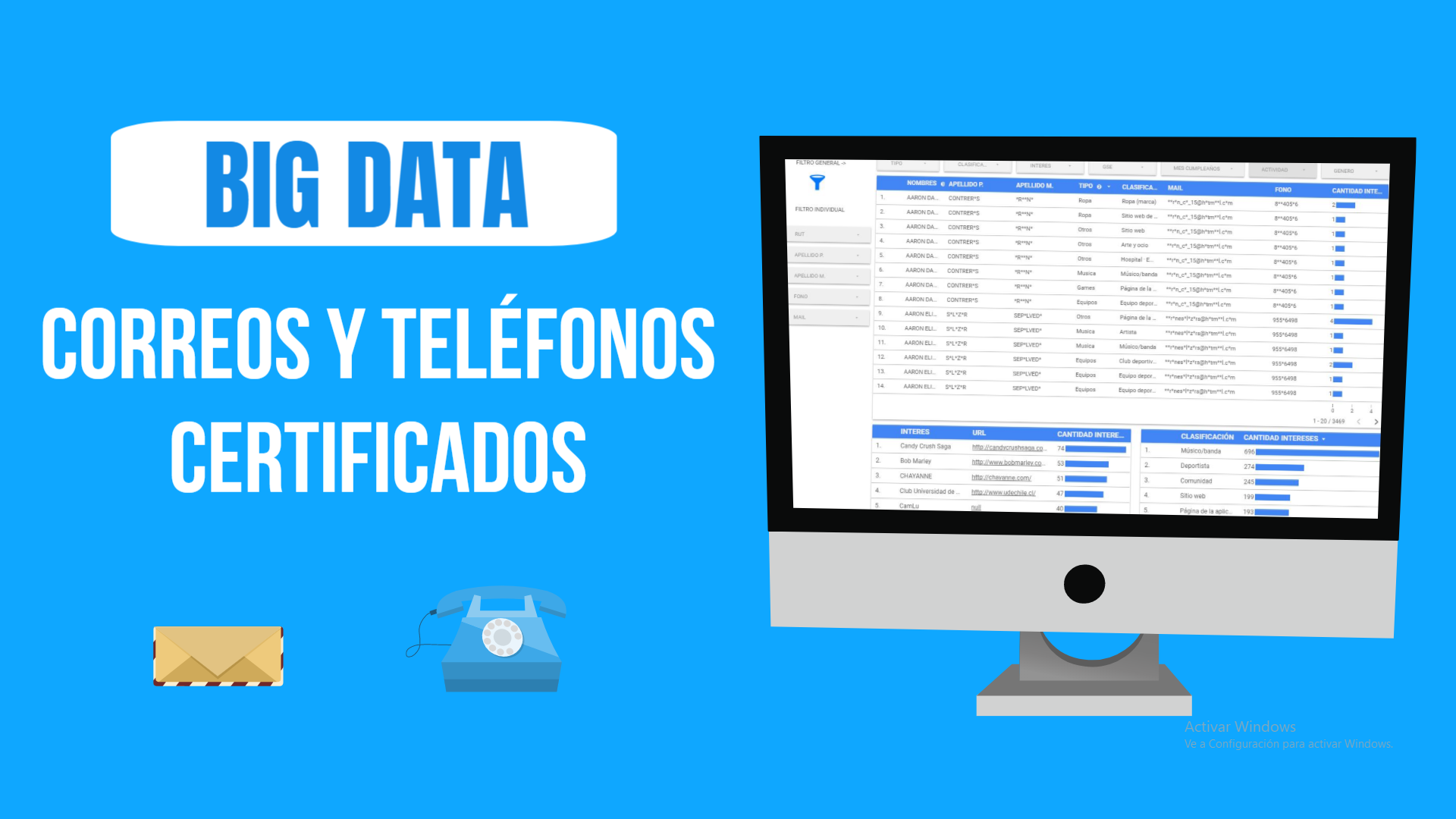 Base de datos contactabilidad correos y tel fonos for Telefono oficina de correos